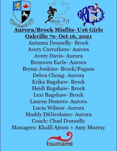 Oakville 7s- Oct 16, 2021
